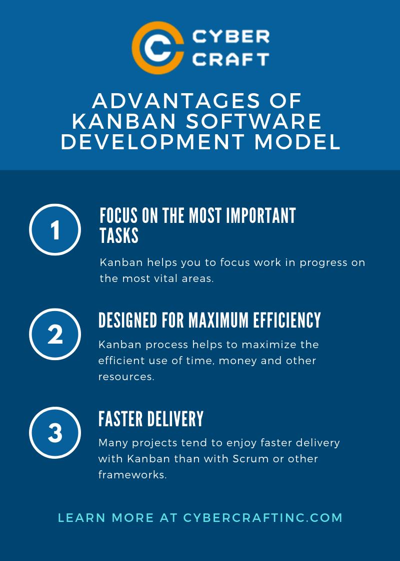 Advantages of Kanban Model
