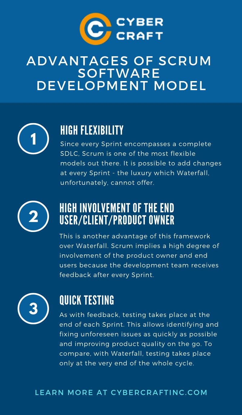 Advantages of Scrum Model
